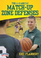 Cover: the 1-1-3 and 3-2 match-up zone defenses