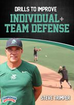 Cover: drills to improve individual & team defense